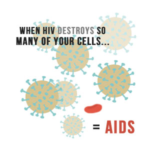 what-is-hiv-aids-3
